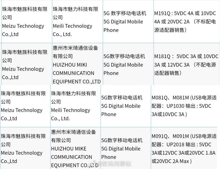 И Meizu туда же! Два Meizu 18 зарегистрированы без блока зарядки