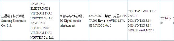 Samsung Galaxy A52 не получит быструю зарядку