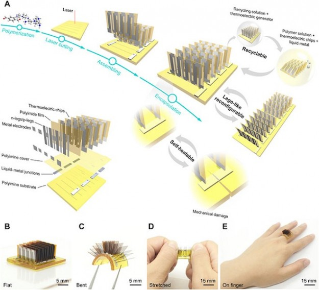 Ученые создали устройство, которое позволяет заряжать носимую электронику от тепла человеческого тела