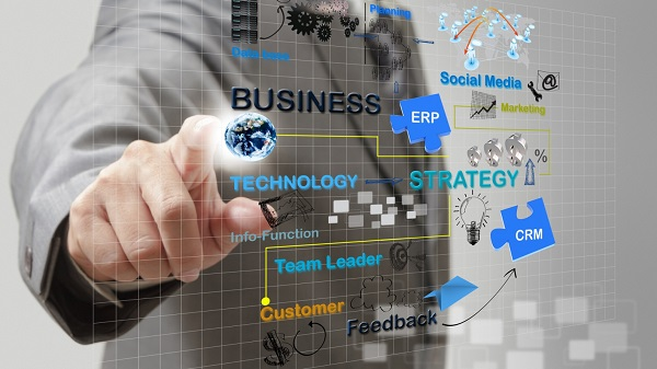 Автоматизация бизнеса – о чем это?