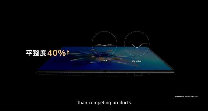 Царь-складка! Экран Huawei Mate X2 удивил пользователей