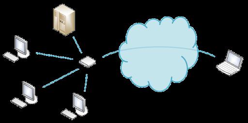 Настроить удаленный доступ к сети