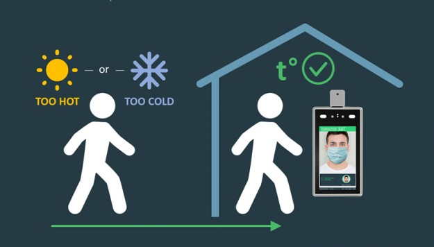 Partizan STD-2MP – новая высокотехнологичная система контроля доступа с распознаванием лиц и температуры