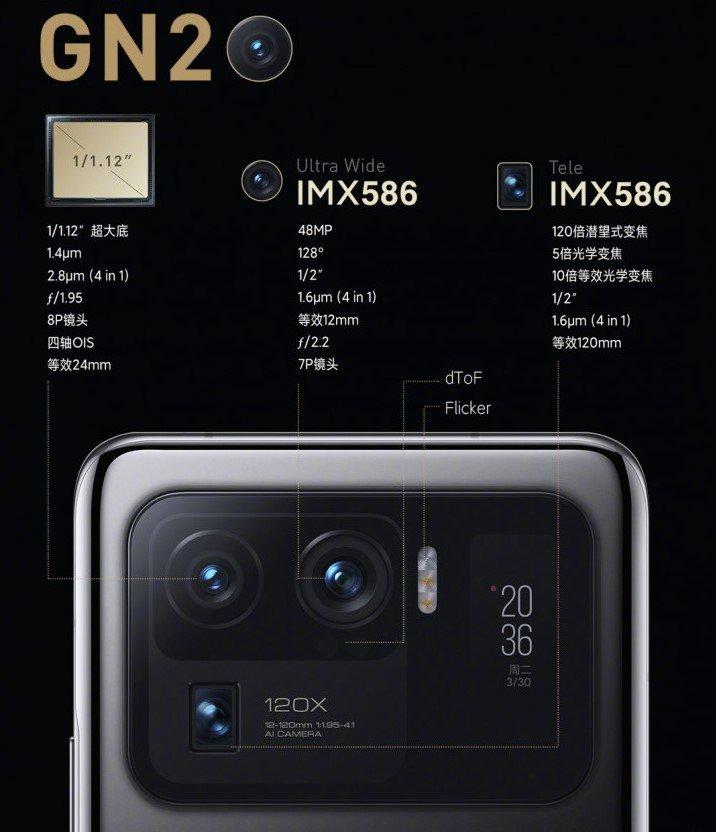 Xiaomi Mi 11 Ultra представлен официально