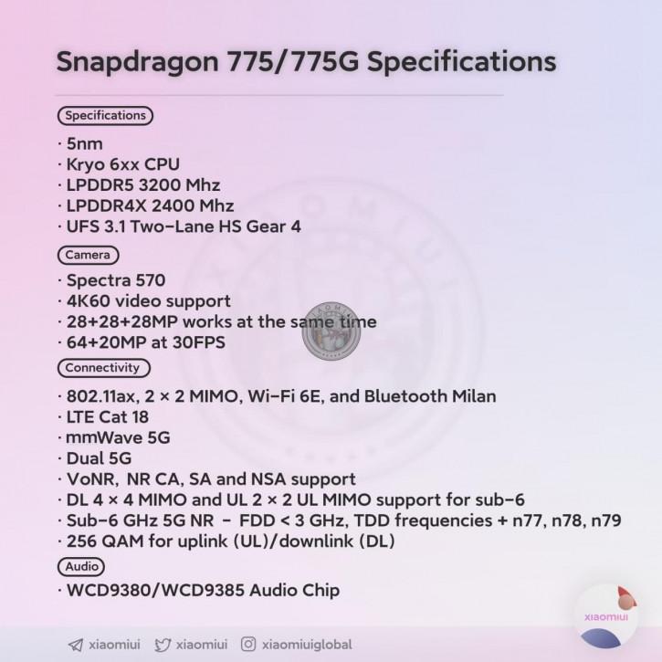Характеристики Snapdragon 775G - главного 5G-середняка 2021 года