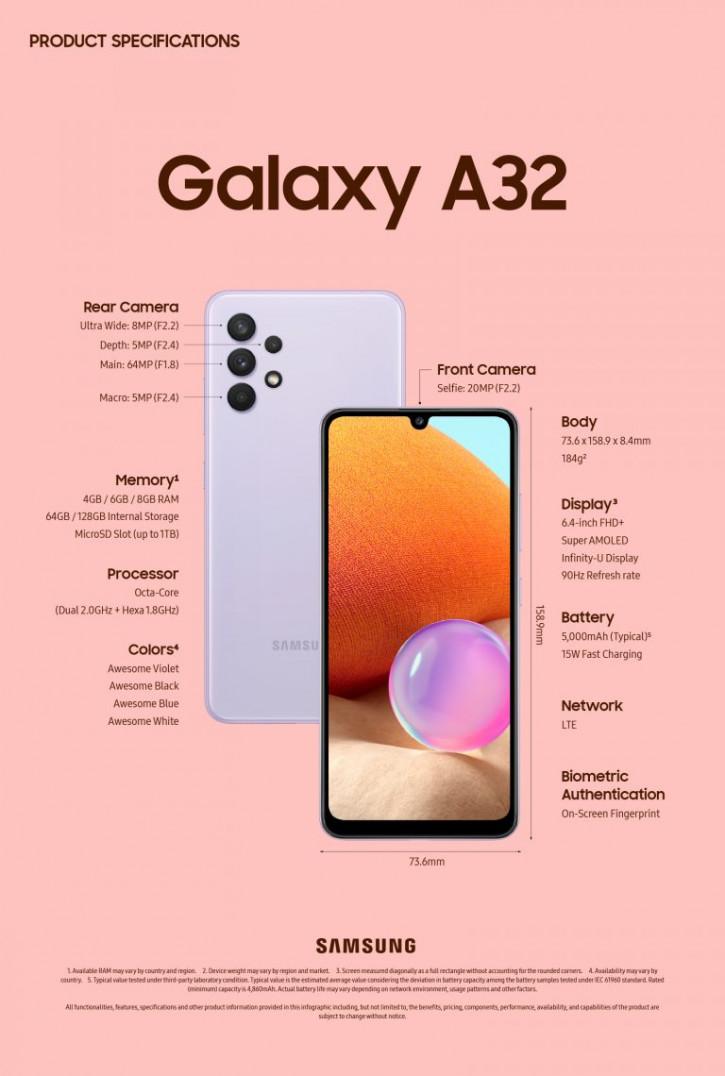 Старт продаж Samsung Galaxy A32 в России (цена)