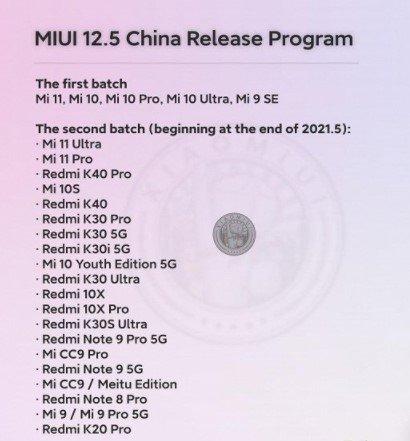 Какие 20 смартфонов Xiaomi и Redmi получат MIUI 12.5 Final