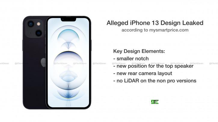 Первый пошел! Концепт iPhone 13 на основе последних утечек