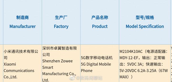 Первый игровой смартфон Redmi порадует скоростью зарядки