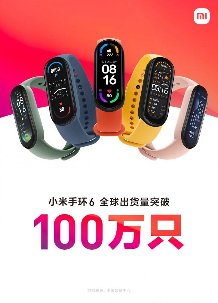 1 млн проданных Xiaomi Mi Band 6 и все шесть поколений вместе [фото]