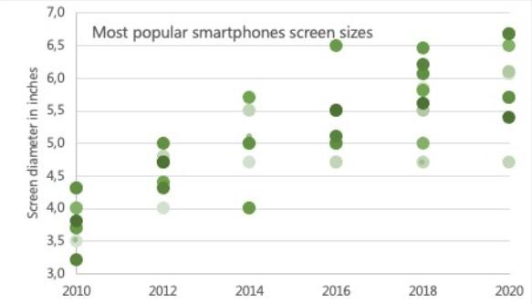 Ученые изобрели смартфон с идеальными параметрами OPPO Reno5 Lite за 9999 гривен