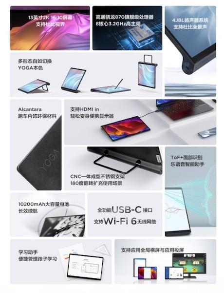 Lenovo представила мощный планшет YOGA Pad Pro, который можно использовать в качестве монитора