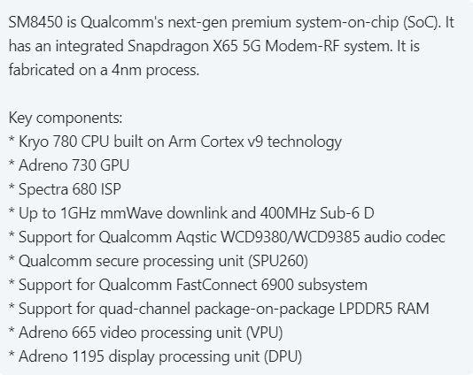 Эту платформу Qualcomm получит Samsung Galaxy S22