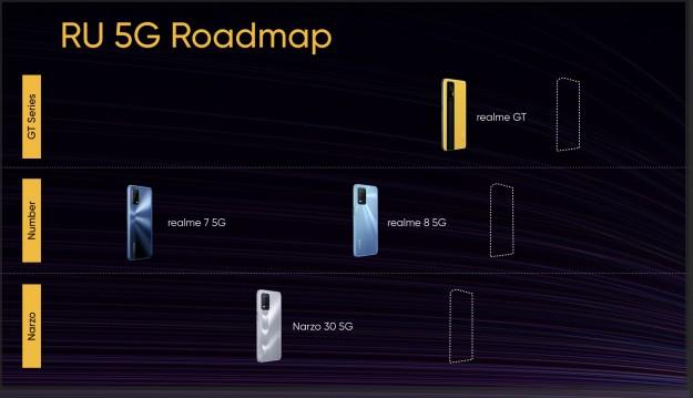 realme сделает 5G доступным для каждого