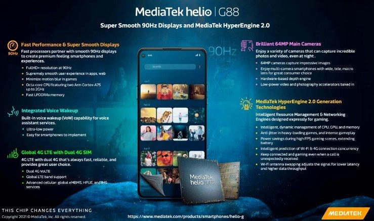 Смартфон Redmi 10 стане першим бюджетным смартфон с камерой на 50 МП