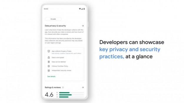 Google запустит маркеры конфиденциальности Android-приложений в 2022 году