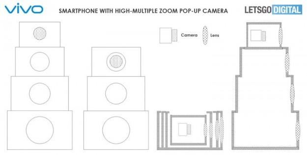 Vivo запатентовала смартфон с выдвижной суперзум-камерой