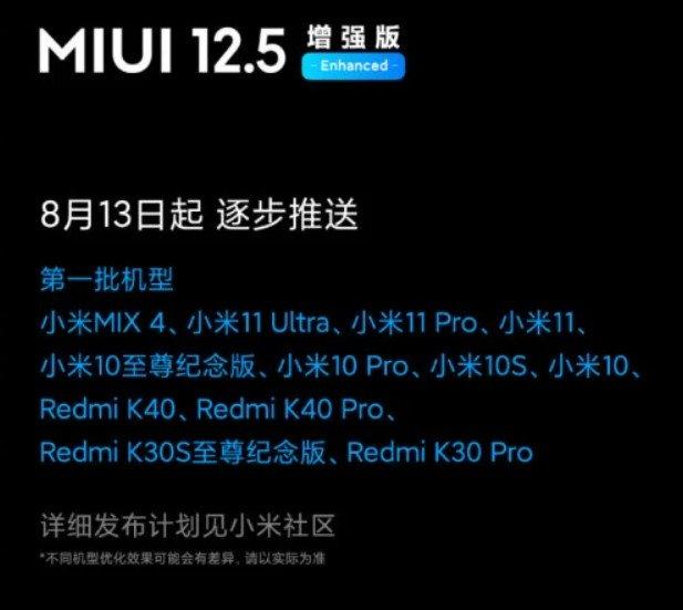 Xiaomi представила MIUI 12.5 Enhanced Edition и MIUI for Pad