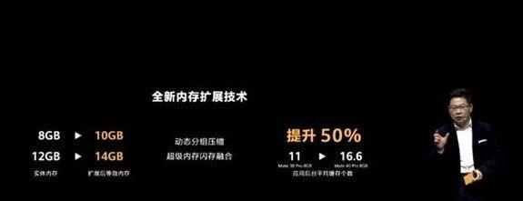 Xiaomi бесплатно расширяет оперативную память на смартфонах