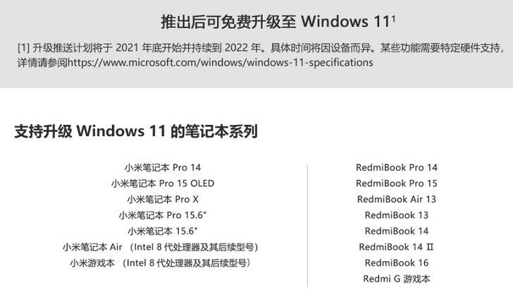 Стало известно, какие ноутбуки Xiaomi получат Windows 11 бесплатно