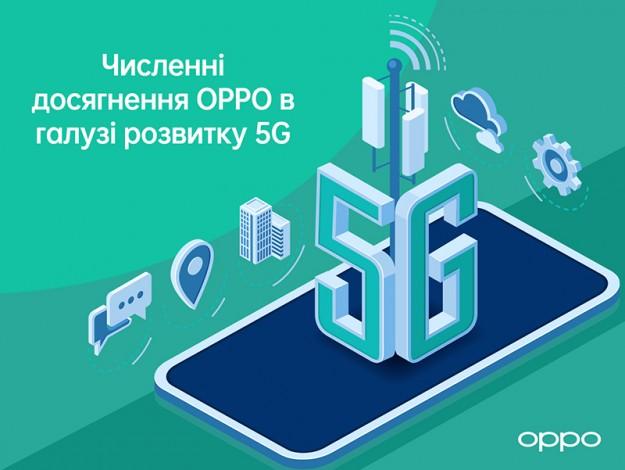 OPPO сообщает о расширении деятельности в Центральной и Восточной Европе