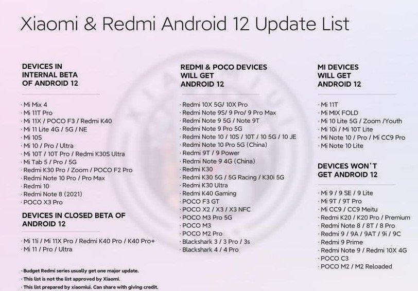 Ещё 30 смартфонов Xiaomi получили MIUI 12.5 на ОС Android 12