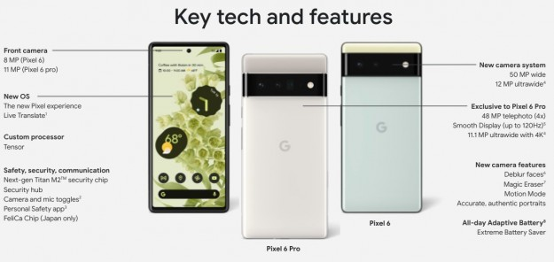 Новые подробности и забавный нейминг расцветок Google Pixel 6 и 6 Pro